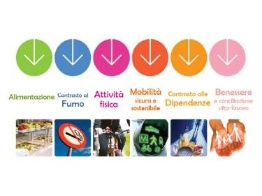 Workplace Health Promotion Fvg